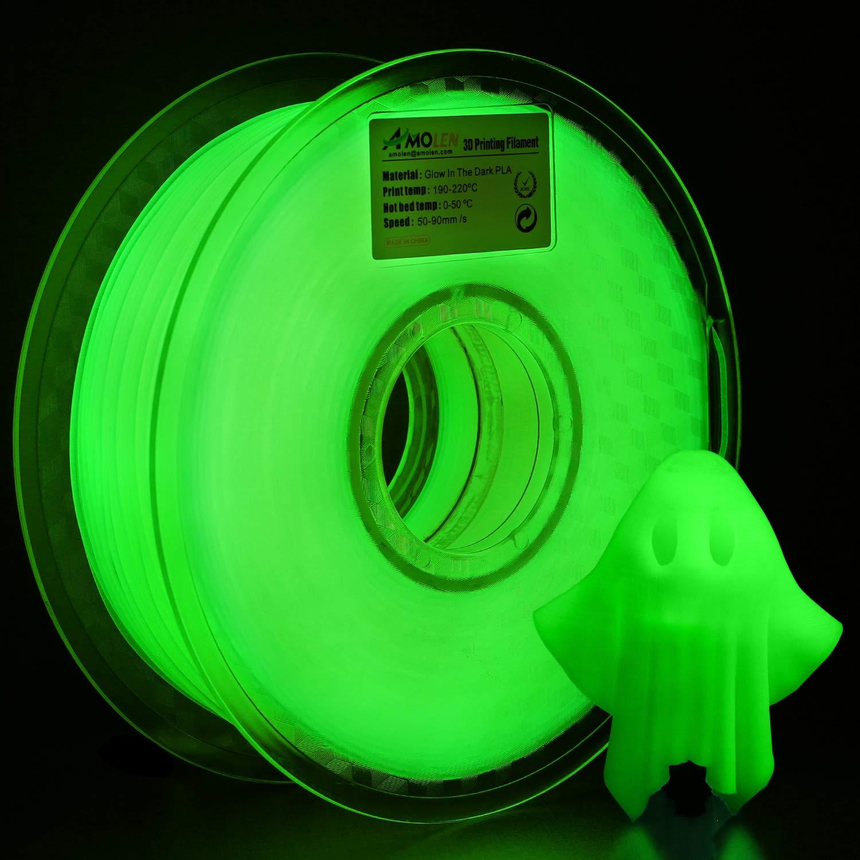 fluoreszierendes Filament im Detail